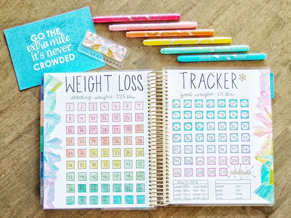 How To Create A Weight Loss Tracker That Works